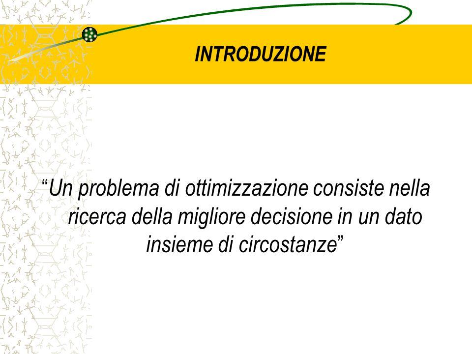 INTRODUZIONE Un problema di ottimizzazione consiste nella ricerca della migliore decisione in un dato insieme di circostanze
