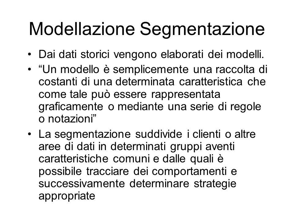 Modellazione Segmentazione