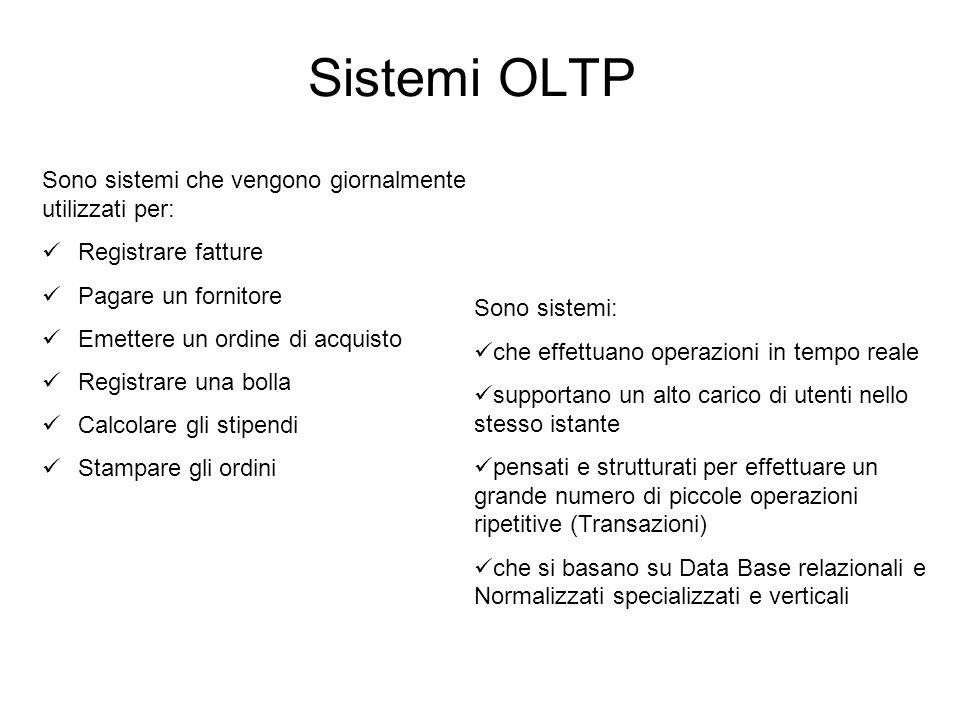 Sistemi OLTP Sono sistemi che vengono giornalmente utilizzati per: