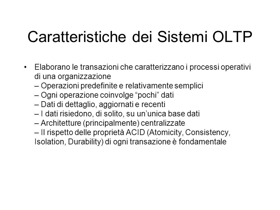 Caratteristiche dei Sistemi OLTP