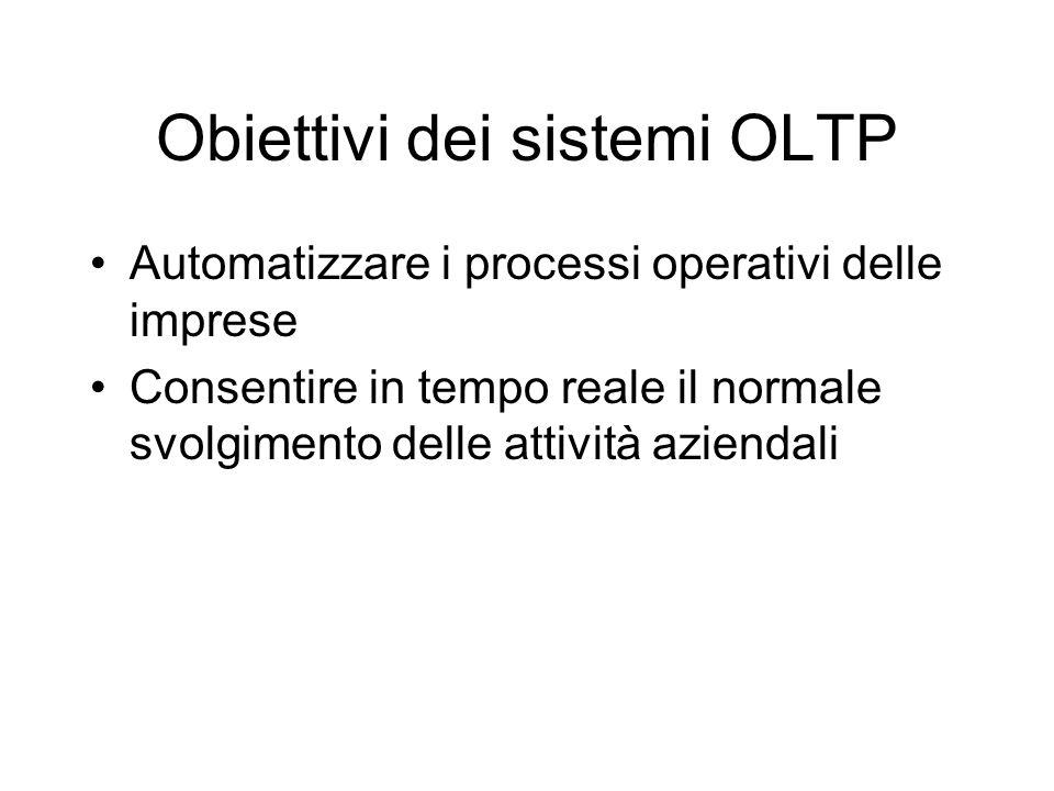 Obiettivi dei sistemi OLTP