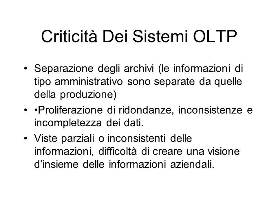 Criticità Dei Sistemi OLTP