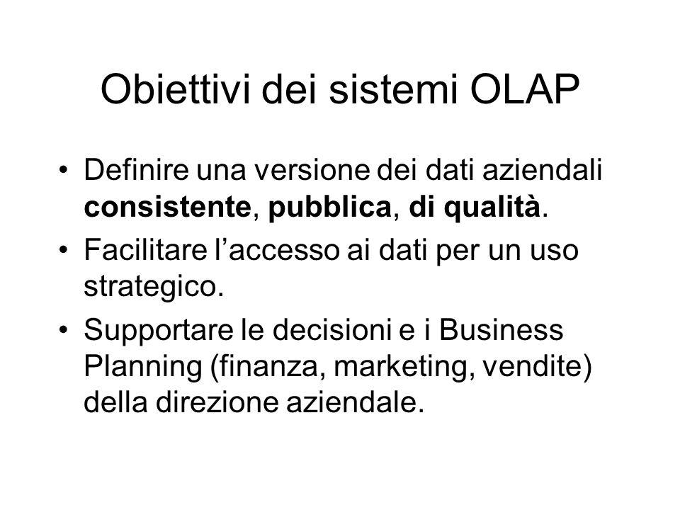 Obiettivi dei sistemi OLAP