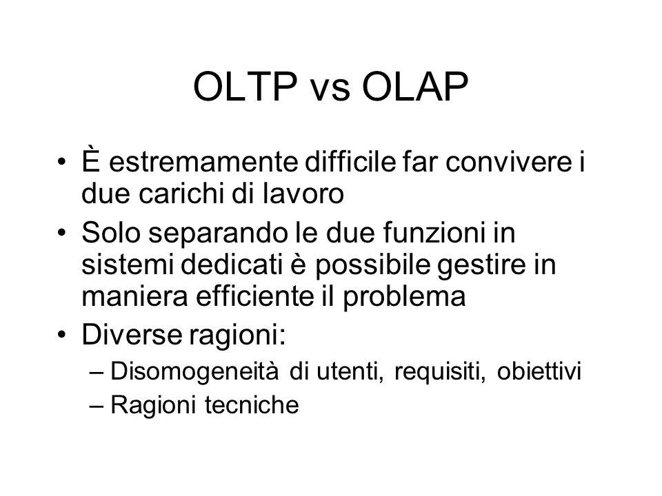 OLTP vs OLAP È estremamente difficile far convivere i due carichi di lavoro.