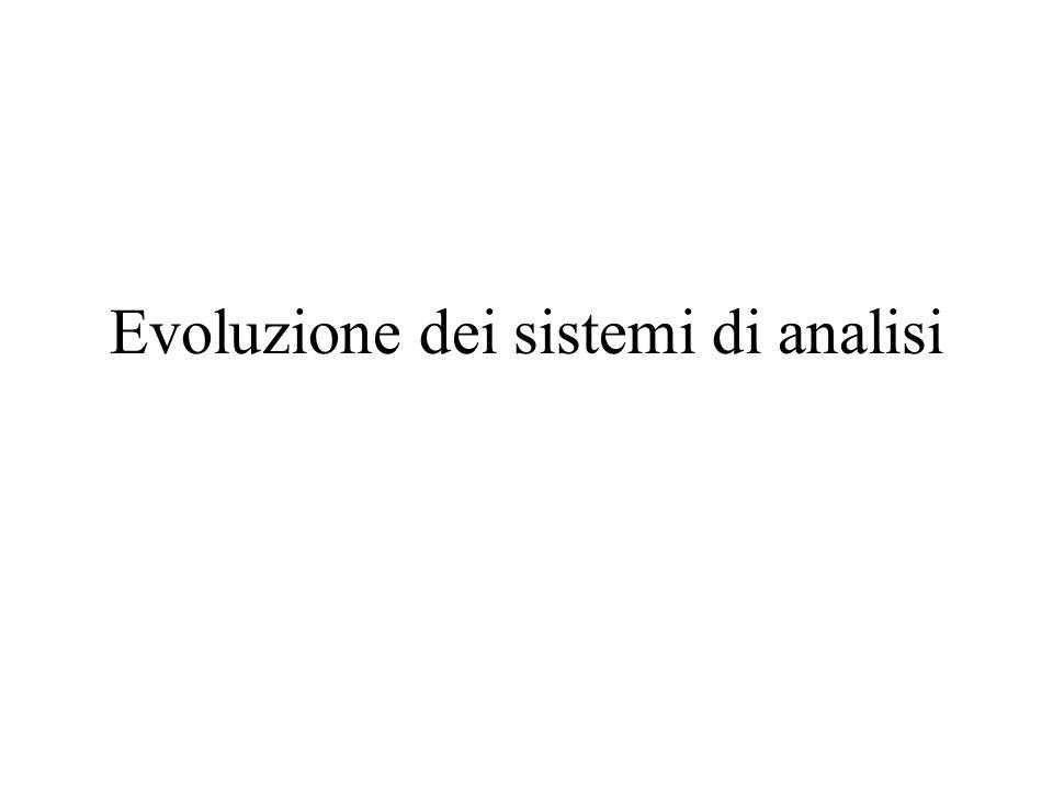 Evoluzione dei sistemi di analisi