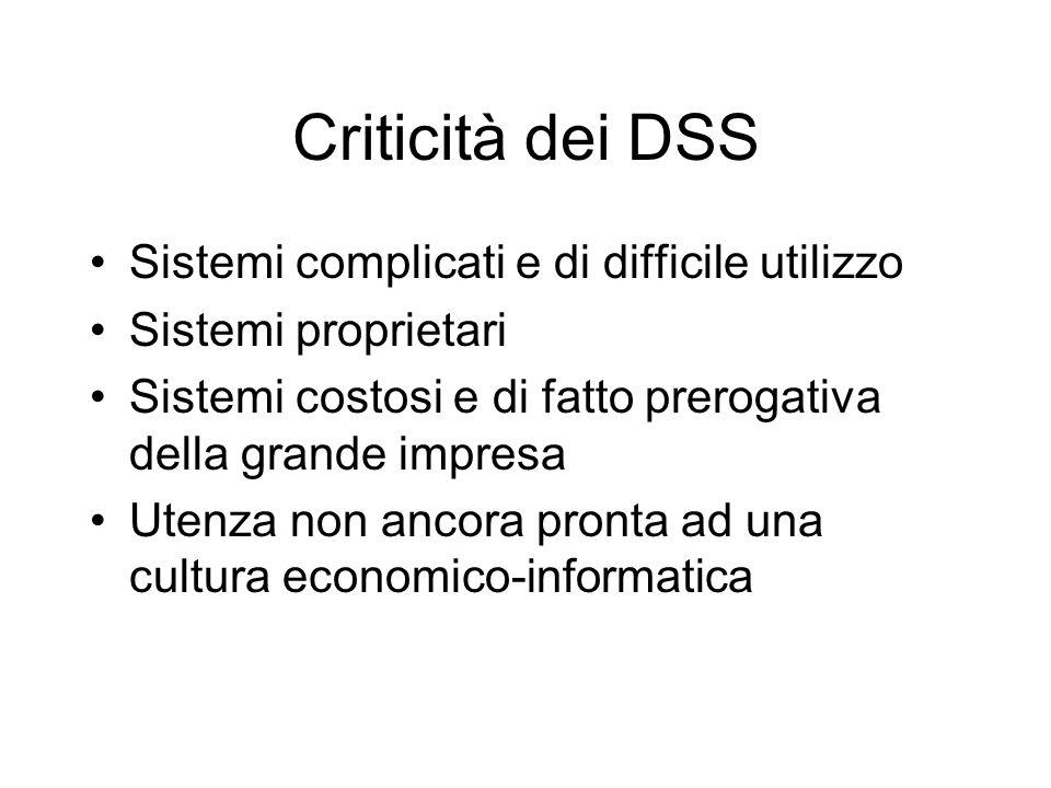 Criticità dei DSS Sistemi complicati e di difficile utilizzo