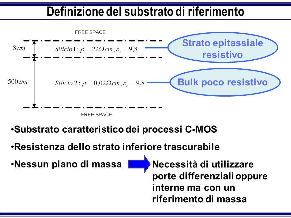 Definizione del substrato di riferimento