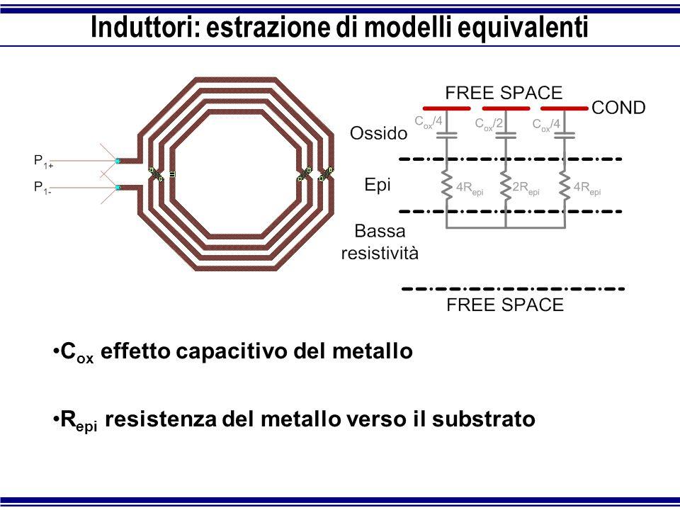 Induttori: estrazione di modelli equivalenti