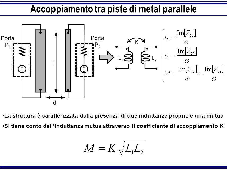 Accoppiamento tra piste di metal parallele