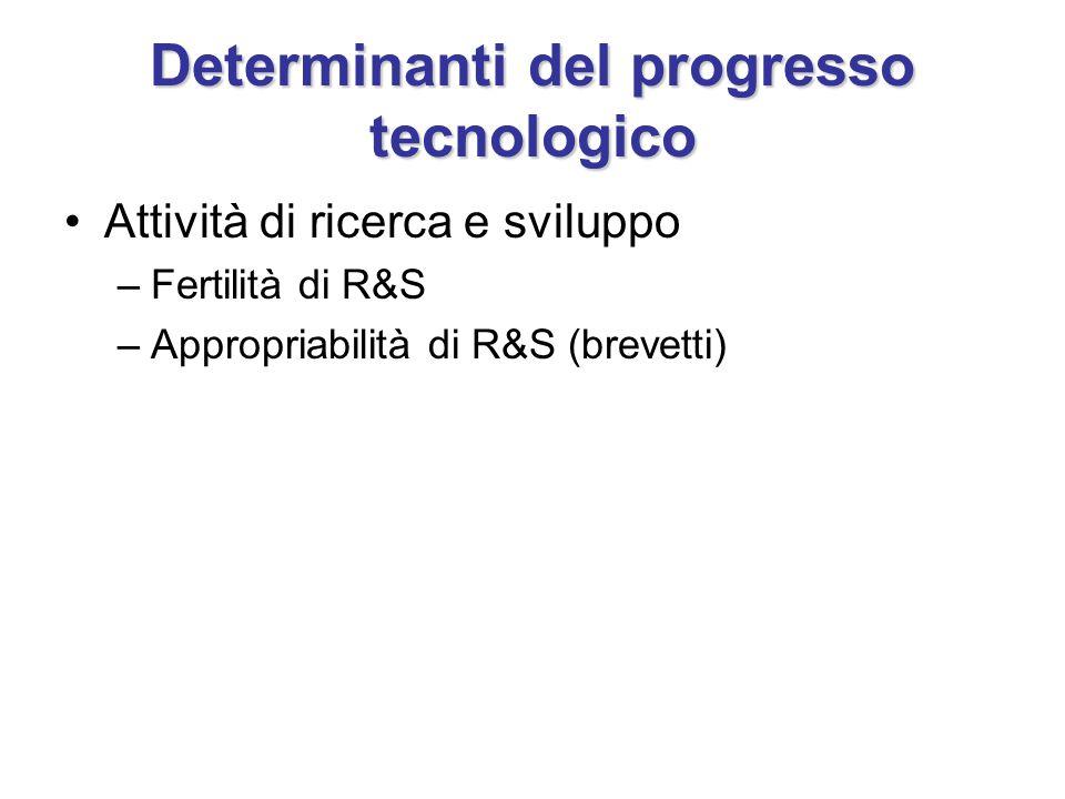 Determinanti del progresso tecnologico