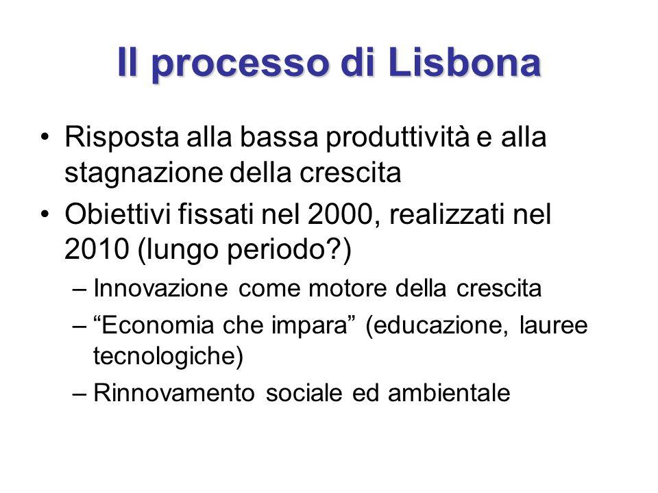 Il processo di Lisbona Risposta alla bassa produttività e alla stagnazione della crescita.