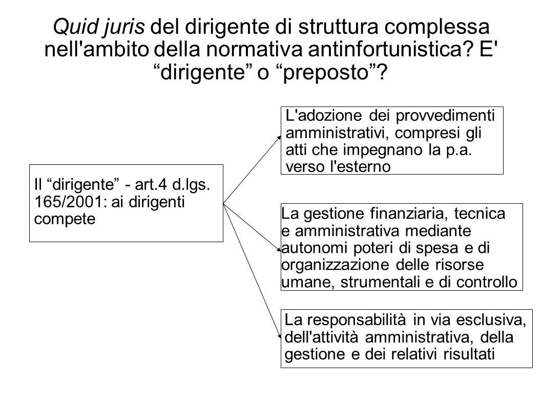 Quid juris del dirigente di struttura complessa nell ambito della normativa antinfortunistica E dirigente o preposto