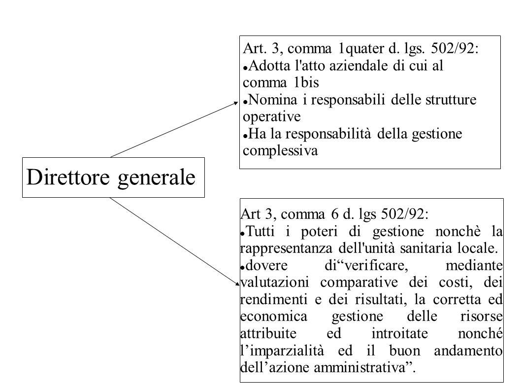 Direttore generale Art. 3, comma 1quater d. lgs. 502/92: