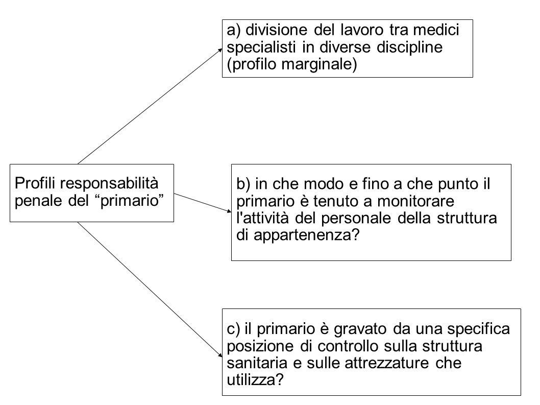 a) divisione del lavoro tra medici