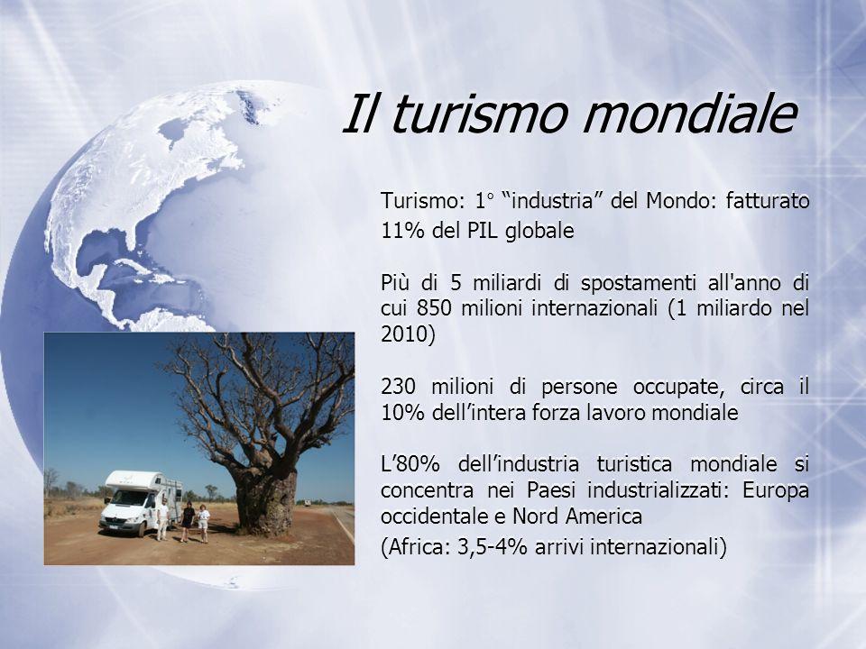 Il turismo mondiale Turismo: 1° industria del Mondo: fatturato 11% del PIL globale.