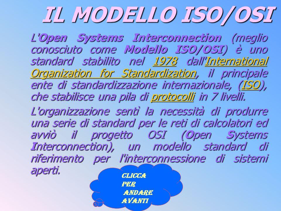 IL MODELLO ISO/OSI