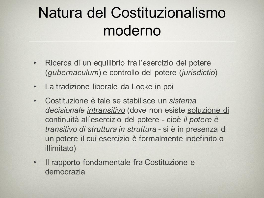 Natura del Costituzionalismo moderno