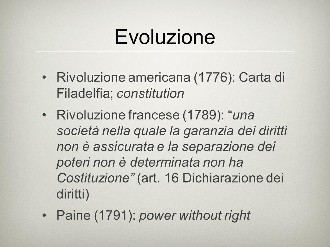 Evoluzione Rivoluzione americana (1776): Carta di Filadelfia; constitution.