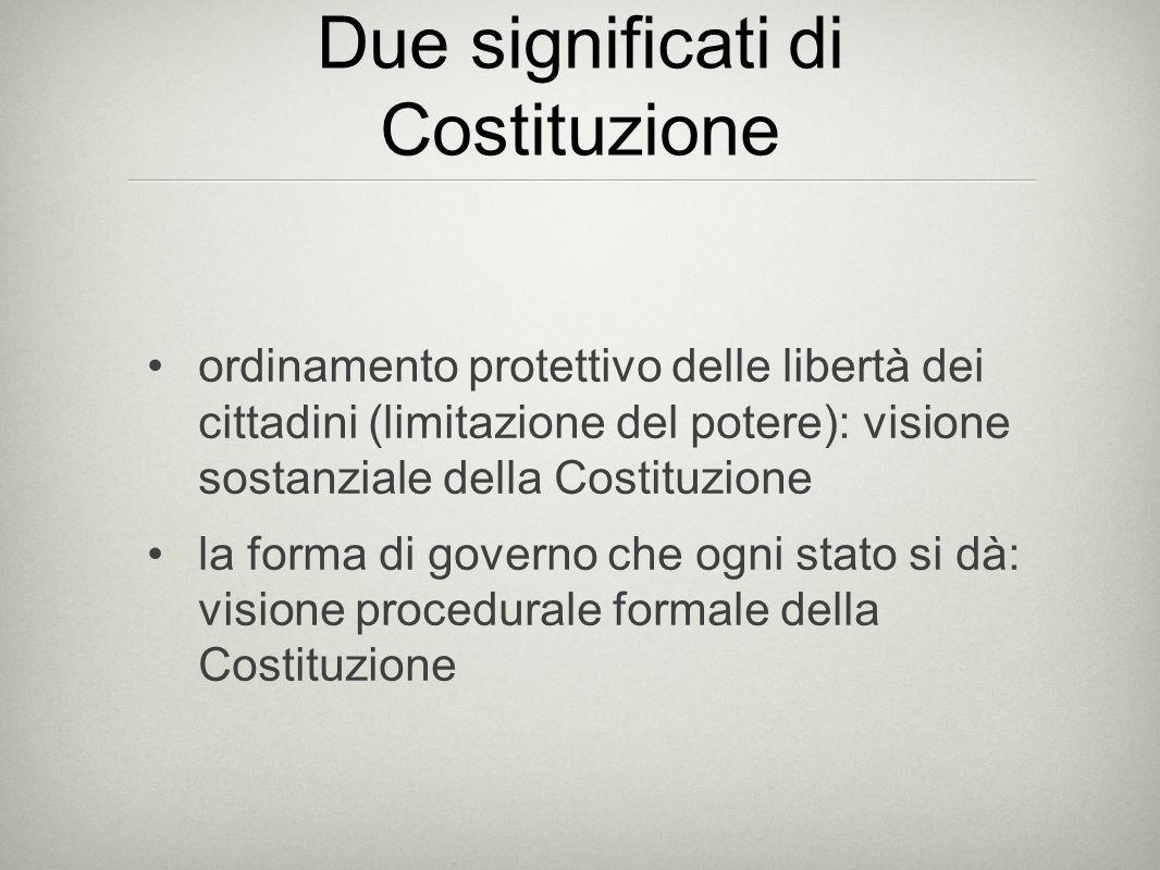 Due significati di Costituzione