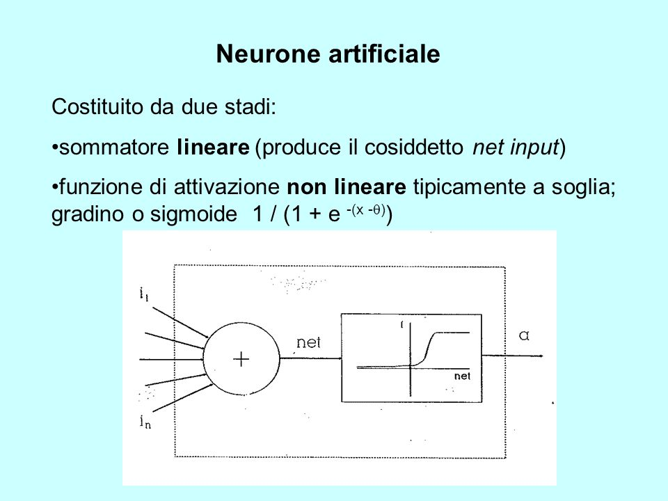 Neurone artificiale Costituito da due stadi: