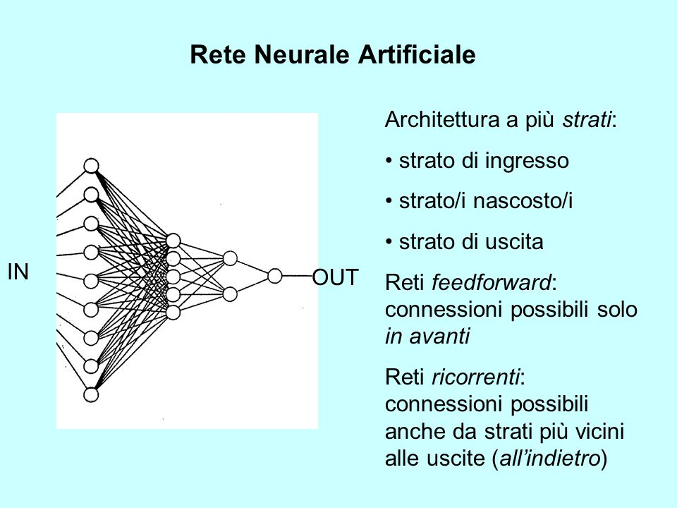 Rete Neurale Artificiale