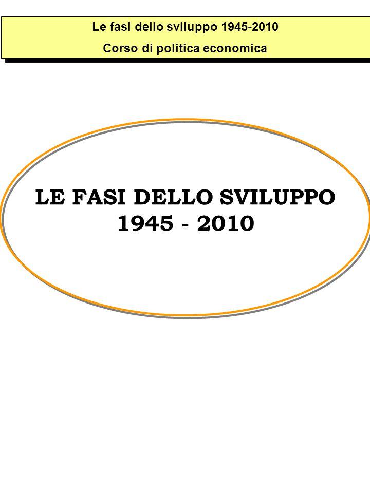 LE FASI DELLO SVILUPPO 1945 - 2010