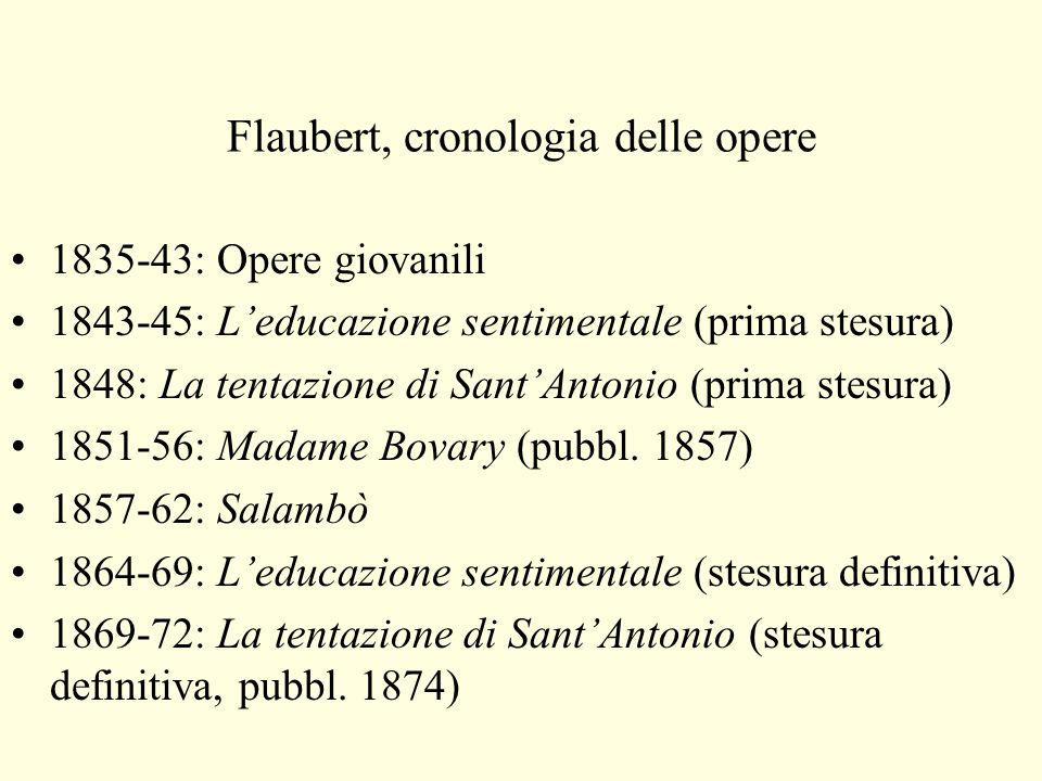 Flaubert, cronologia delle opere