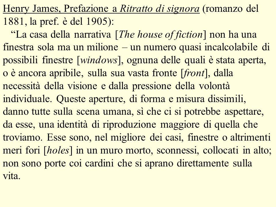 Henry James, Prefazione a Ritratto di signora (romanzo del 1881, la pref.