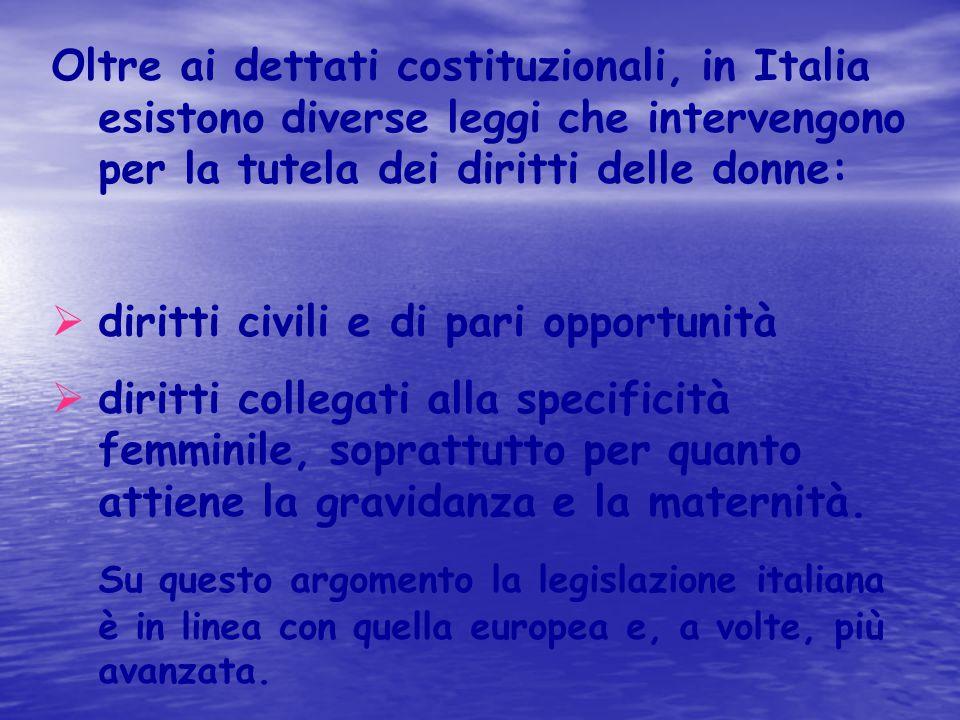 Oltre ai dettati costituzionali, in Italia esistono diverse leggi che intervengono per la tutela dei diritti delle donne: