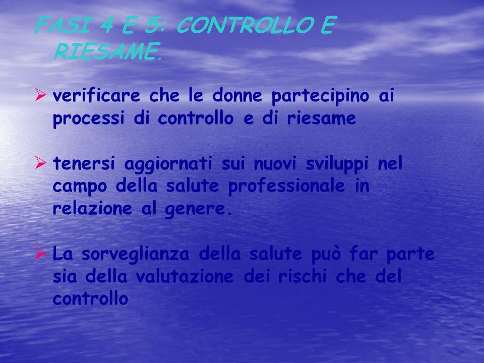 FASI 4 E 5: CONTROLLO E RIESAME.