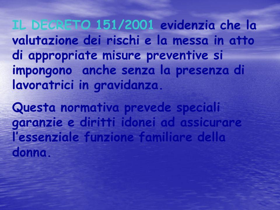 IL DECRETO 151/2001 evidenzia che la valutazione dei rischi e la messa in atto di appropriate misure preventive si impongono anche senza la presenza di lavoratrici in gravidanza.