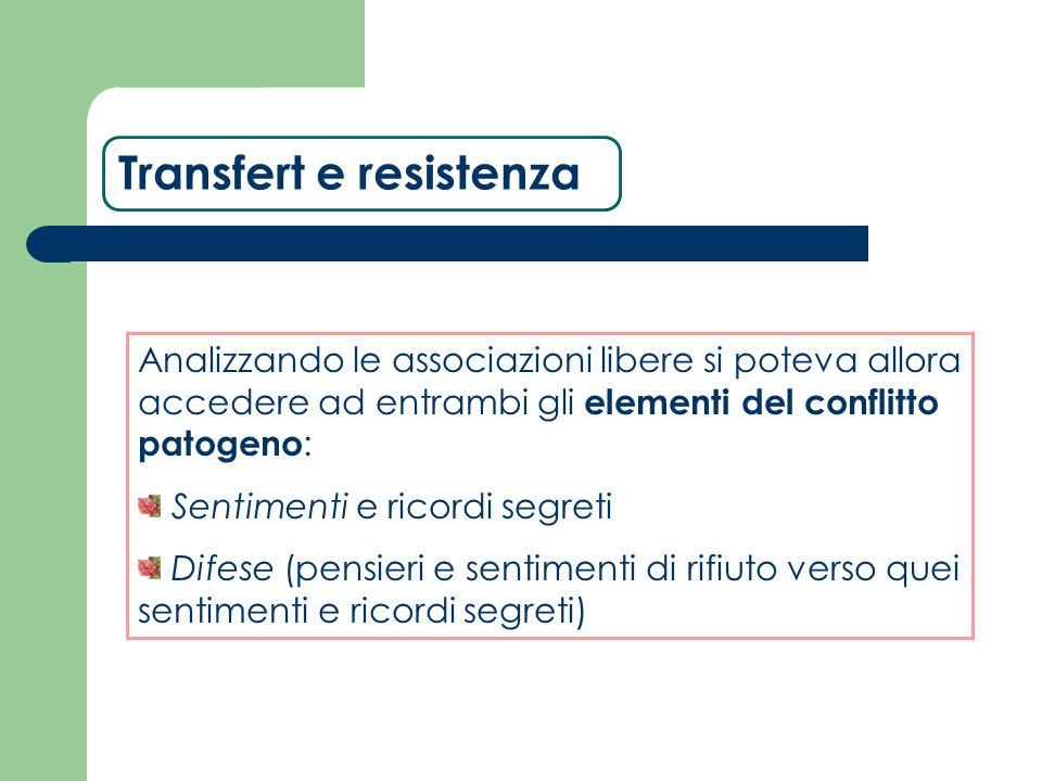 Transfert e resistenza