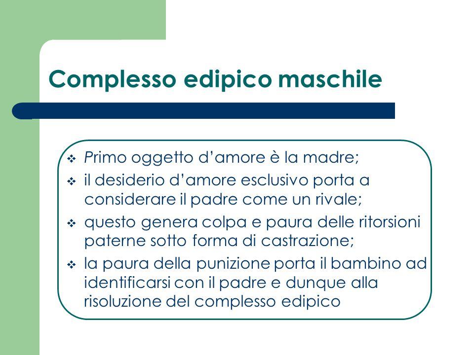 Complesso edipico maschile