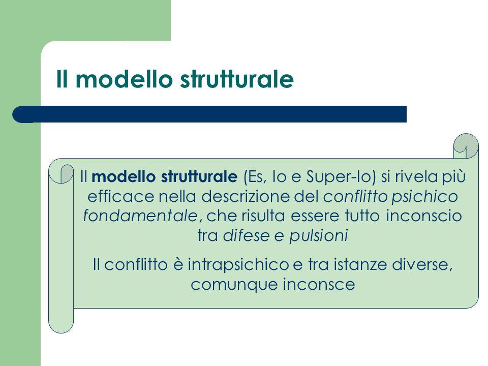Il modello strutturale