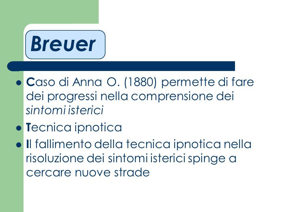 Breuer Caso di Anna O. (1880) permette di fare dei progressi nella comprensione dei sintomi isterici.