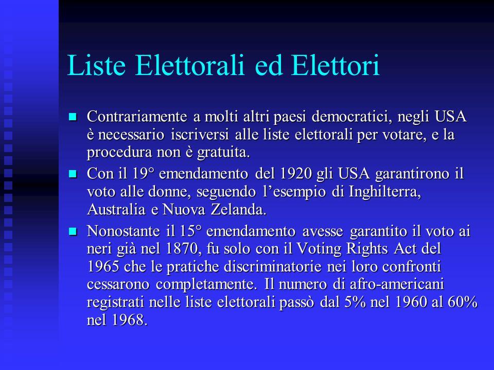 Liste Elettorali ed Elettori