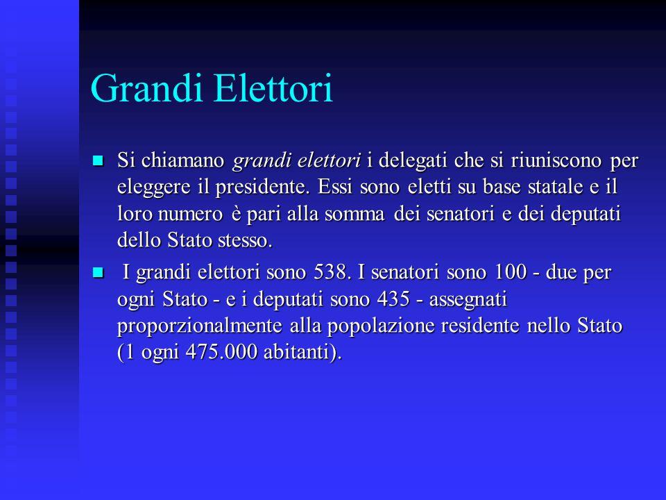 Grandi Elettori