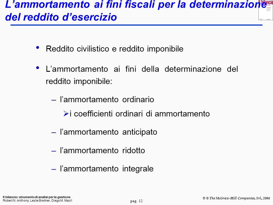 L'ammortamento ai fini fiscali per la determinazione del reddito d'esercizio
