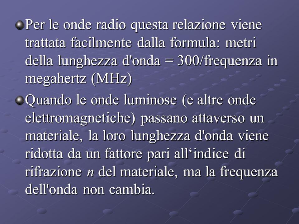 Per le onde radio questa relazione viene trattata facilmente dalla formula: metri della lunghezza d onda = 300/frequenza in megahertz (MHz)