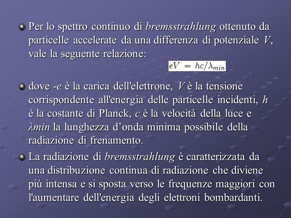 Per lo spettro continuo di bremsstrahlung ottenuto da particelle accelerate da una differenza di potenziale V, vale la seguente relazione: