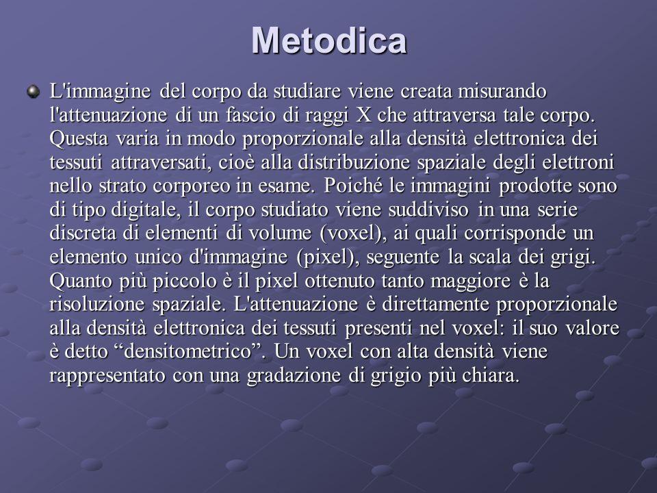 Metodica