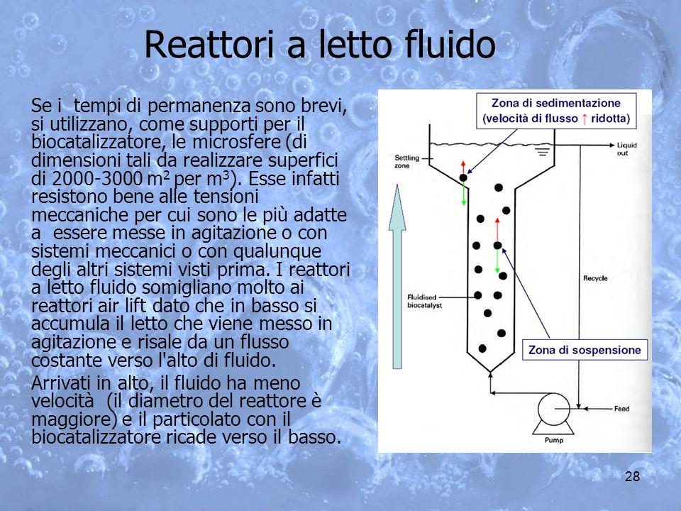 Reattori a letto fluido