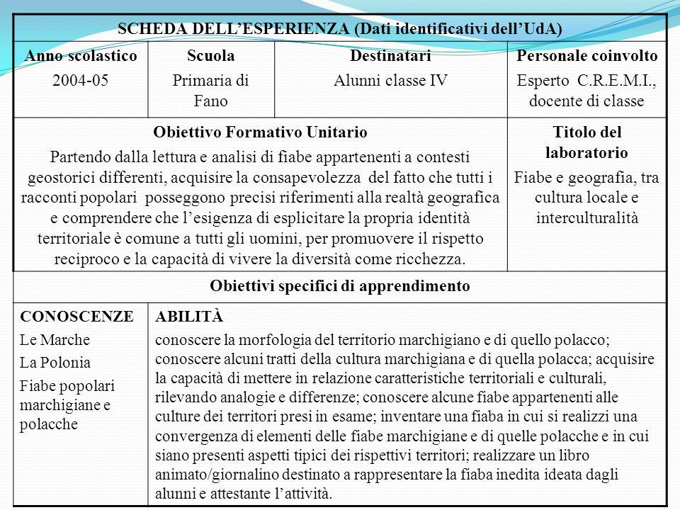 SCHEDA DELL'ESPERIENZA (Dati identificativi dell'UdA) Anno scolastico
