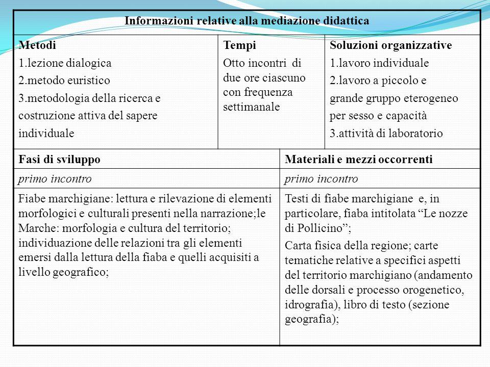 Informazioni relative alla mediazione didattica