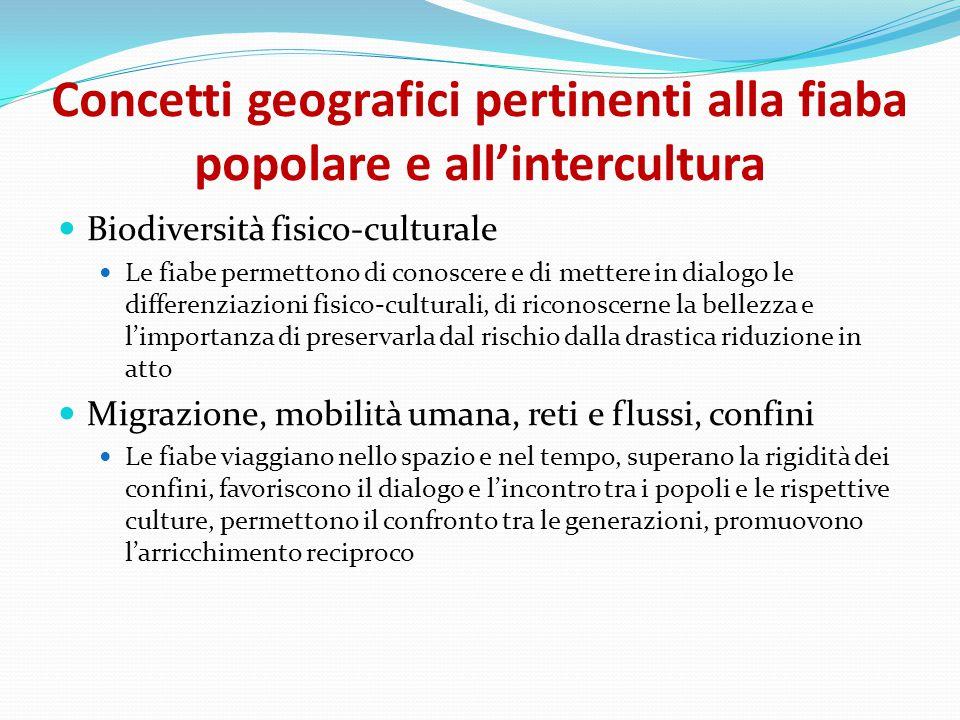 Concetti geografici pertinenti alla fiaba popolare e all'intercultura