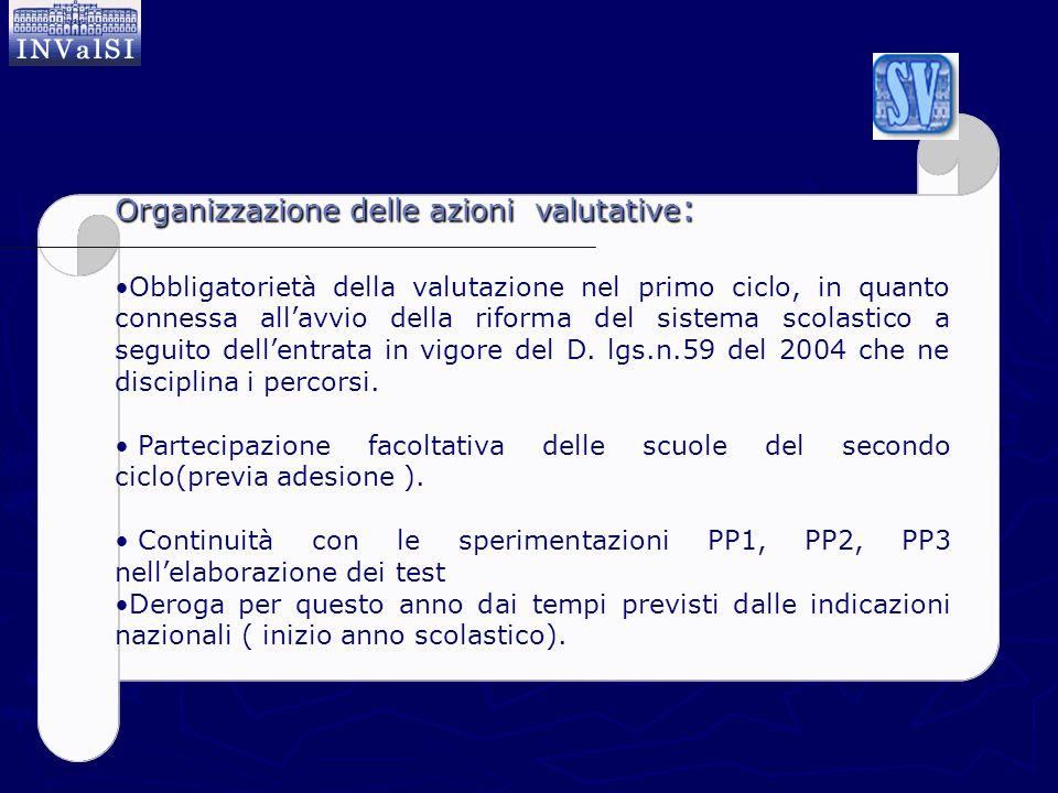 Organizzazione delle azioni valutative:
