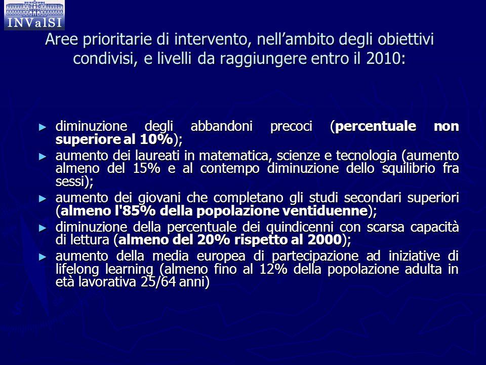 Aree prioritarie di intervento, nell'ambito degli obiettivi condivisi, e livelli da raggiungere entro il 2010: