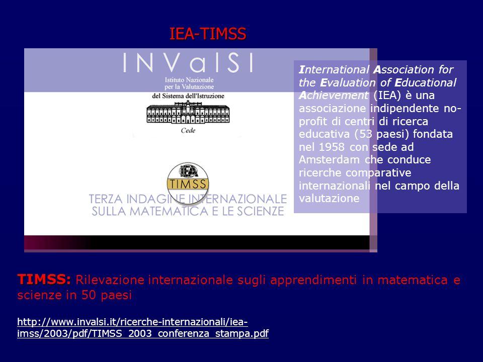 IEA-TIMSS