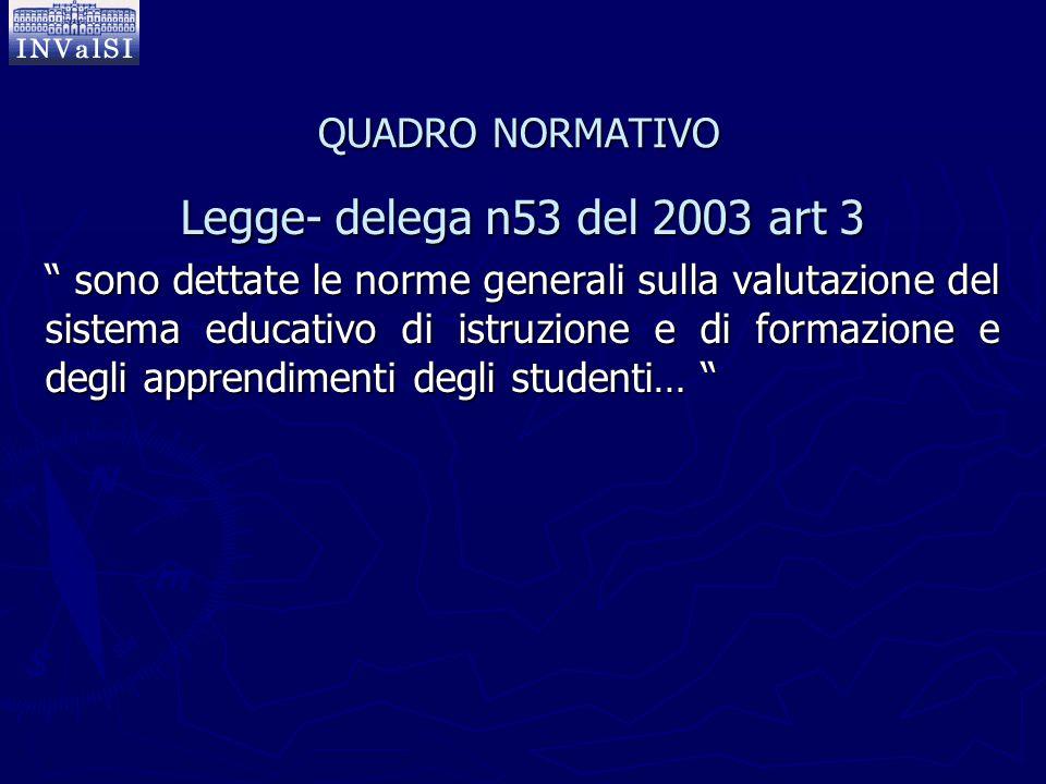 Legge- delega n53 del 2003 art 3 QUADRO NORMATIVO