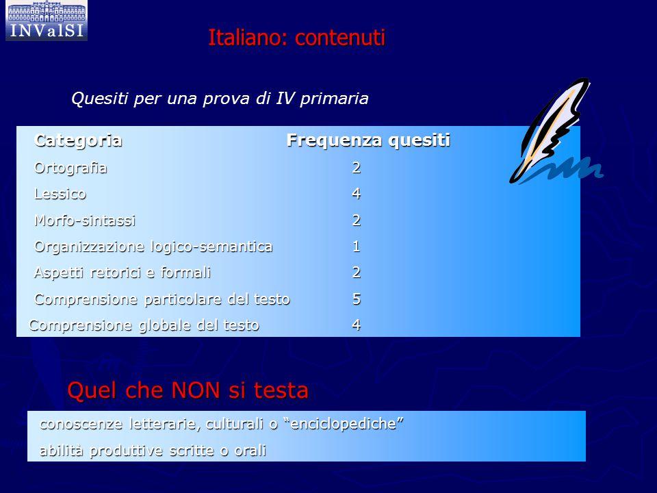Italiano: contenuti Quel che NON si testa